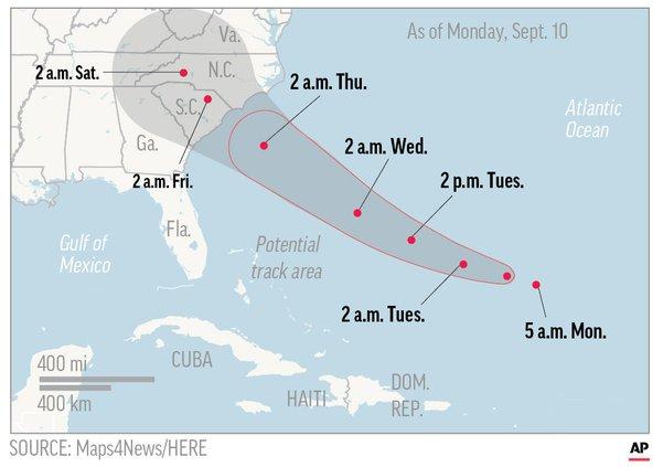 Probable path of Hurricane Florence
